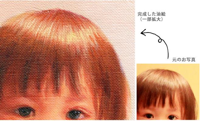 油絵 拡大イメージ